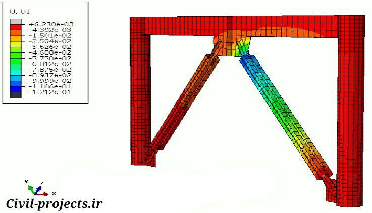 آموزش طراحی مهاربندهای کمانش تاب(BRB) در نرم افزار ETABS